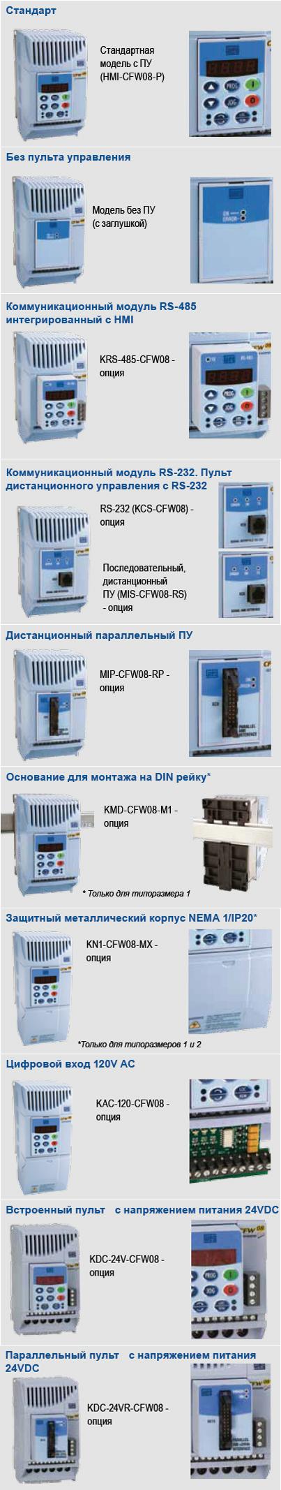 частотные преобразователи, преобразователи частоты