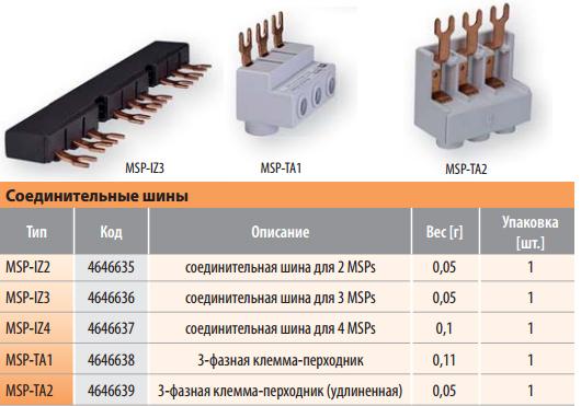 Соединительные шины для автоматических выключателей защиты двигателей MSP (ETI)