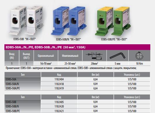 Распределительные блоки EDBS от ETI (Словения) можно купить в Севастополе.