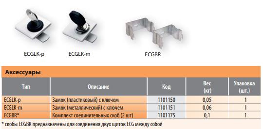 Аксессуары к распределительным щитам ECG внутренней установки от ETI (Словения)