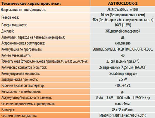 Технические характеристики цифрового астрономического таймера ETI