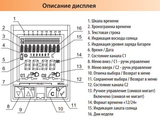 Описание дисплея цифрового астрономического таймера ASTROCLOCK-2