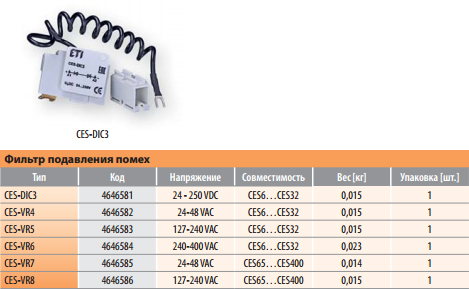 Фильтр подавления помех для контакторов силовых CES (ETI)
