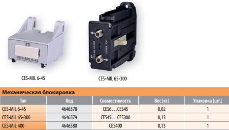 Механическая блокировка для силовых контакторов CES (ETI)